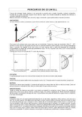 percurso de gilwell.pdf