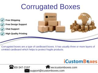 Custom Corrugated Boxes  Custom Corrugated Packaging Box Wholesale.ppt