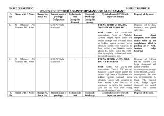 Cases registered against SI Mansoor Ahmed Nizamani at PS Sorah during -2014.doc