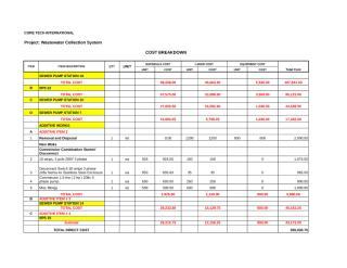ELECTRICAL- Cost Breakdown P534.xls