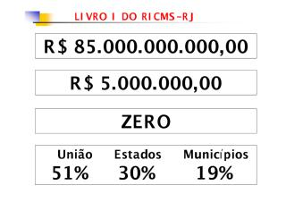 claudioborba-legislacaoestadual-rj-modulo01-002.pdf