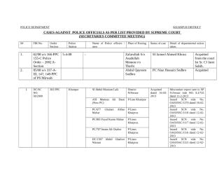 All cases registered against Police personnel year wise dated 21-01-2014 ..doc