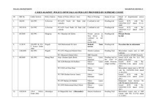 Caes registered against Police Officers - men ( Pending Trial 25-09-2013).doc